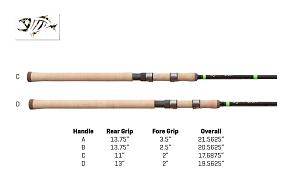 Gloomis E6X Spinning Rods